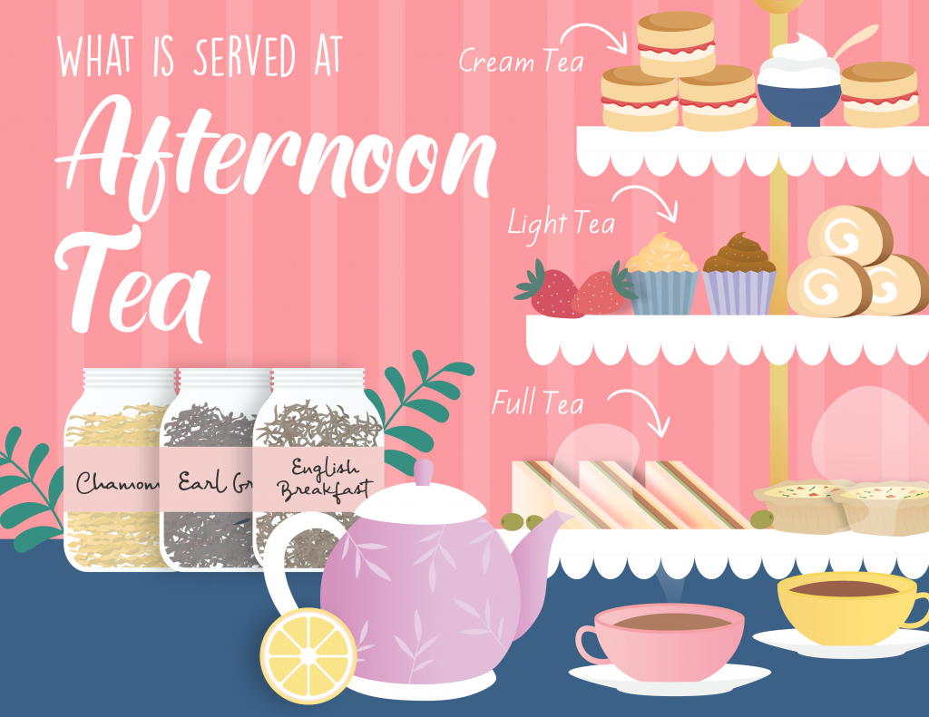 what food to serve at afternoon tea