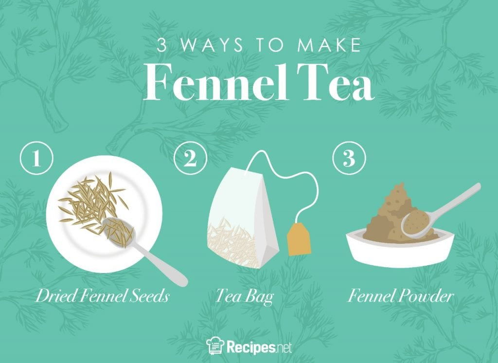 how to make fennel tea