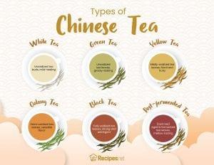 Chinese Tea: Surprising Benefits and 7 Famous Types to Try, Chinese Tea types, white tea, green tea, yellow tea, oolong, black tea, dark tea