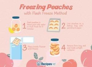 freezing peaches with flash freeze method