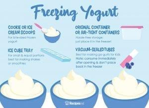 ways to freeze yogurt infographic