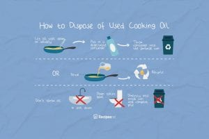Must-Know Tips on How to Dispose of Cooking Oil