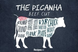 infographic on picanha's location in a cow