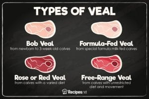 Different types of veal