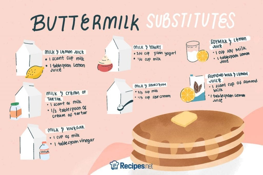 7 homemade buttermilk substitutes using milk, vinegar, yogurt, cream of tartar, and lemon juice