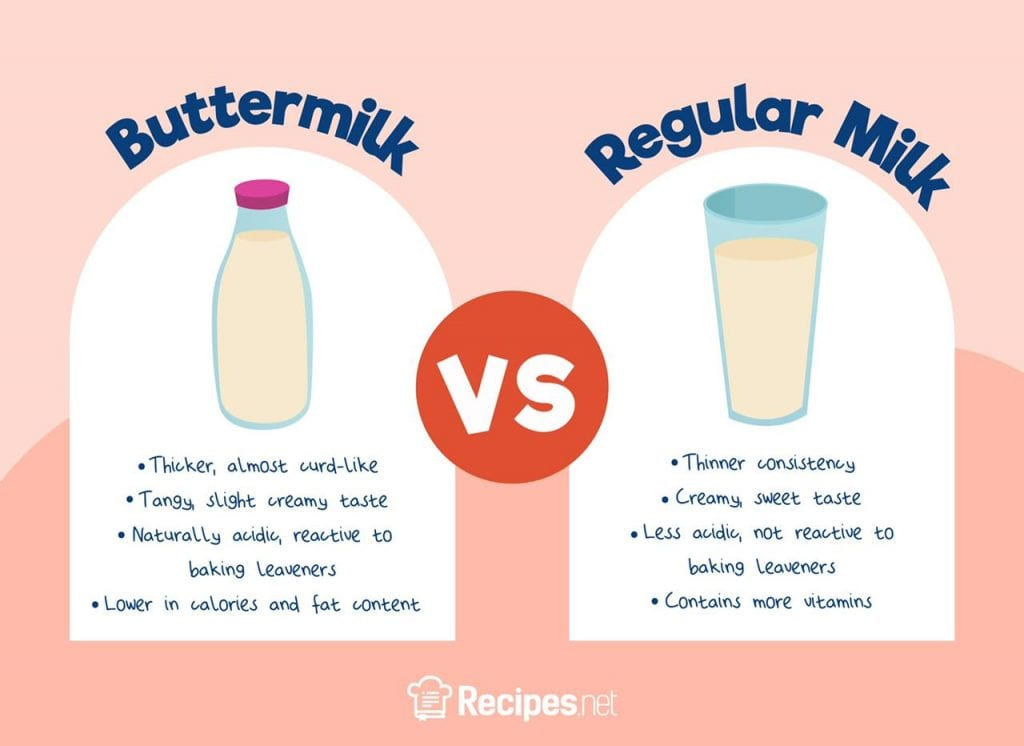 difference between buttermilk and regular milk