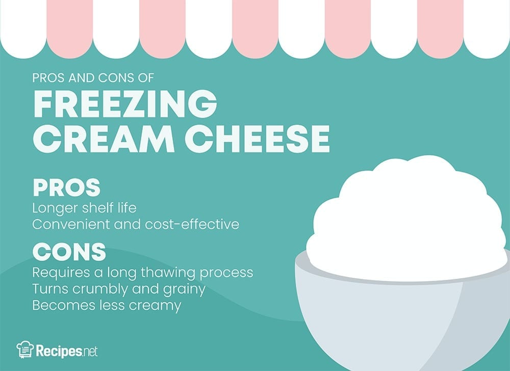 Pros and cons of freezing cream cheese