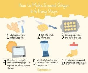 how to make ground ginger