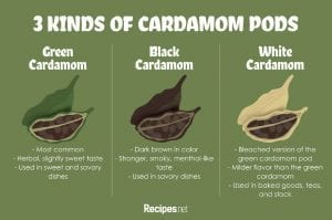 different kinds of cardamom pods
