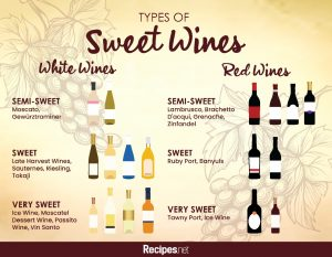 Different types of sweet wines