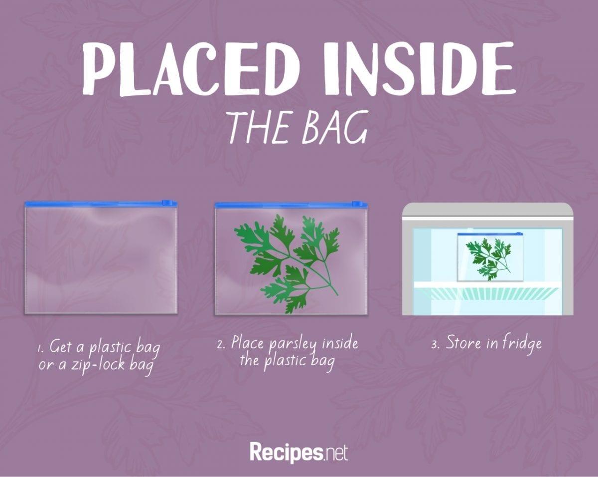 parsley Placed Inside a Plastic Bag Method