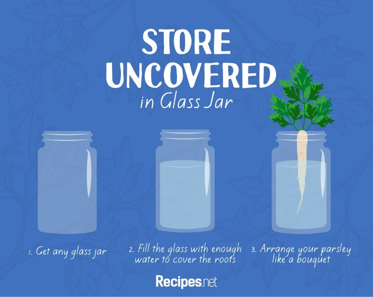 how store parsley, Stored parsley Uncovered in Glass Jar