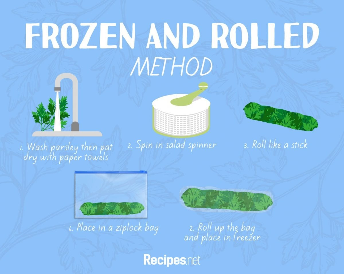 parsley Frozen and Rolled Method